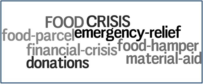 food crisis food-parcel emergency-relief financial-crisis food hamper donations material-aid
