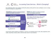 Cover of Accessing Carer Services - What is Changing?