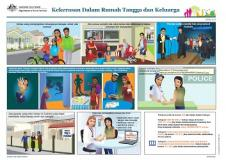 (Indonesian) translated Family Safety Pack documents