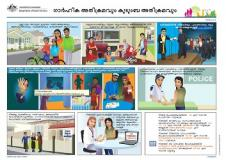 (Malayalam) translated Family Safety Pack documents cover image