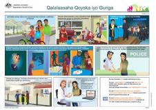 (Somali) translated Family Safety Pack documents