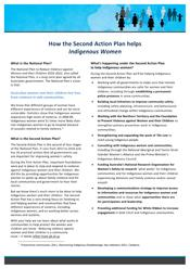 Fact sheet: How the Second Action Plan helps Indigenous Women
